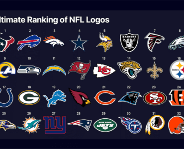NFL Logo Rankings